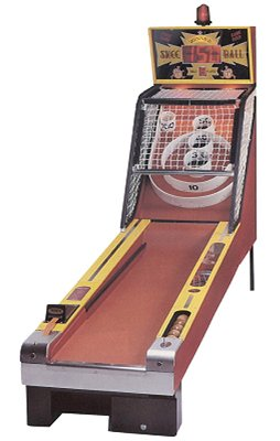 Skee Ball machine Wanted!